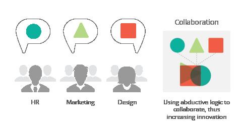 Collaboration Info-graphic